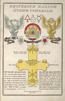 Planche extraite des Symboles secret (1785)