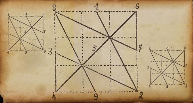 La Sagesse des Nombres selon les Maîtres du Martinisme : théorie et pratique
